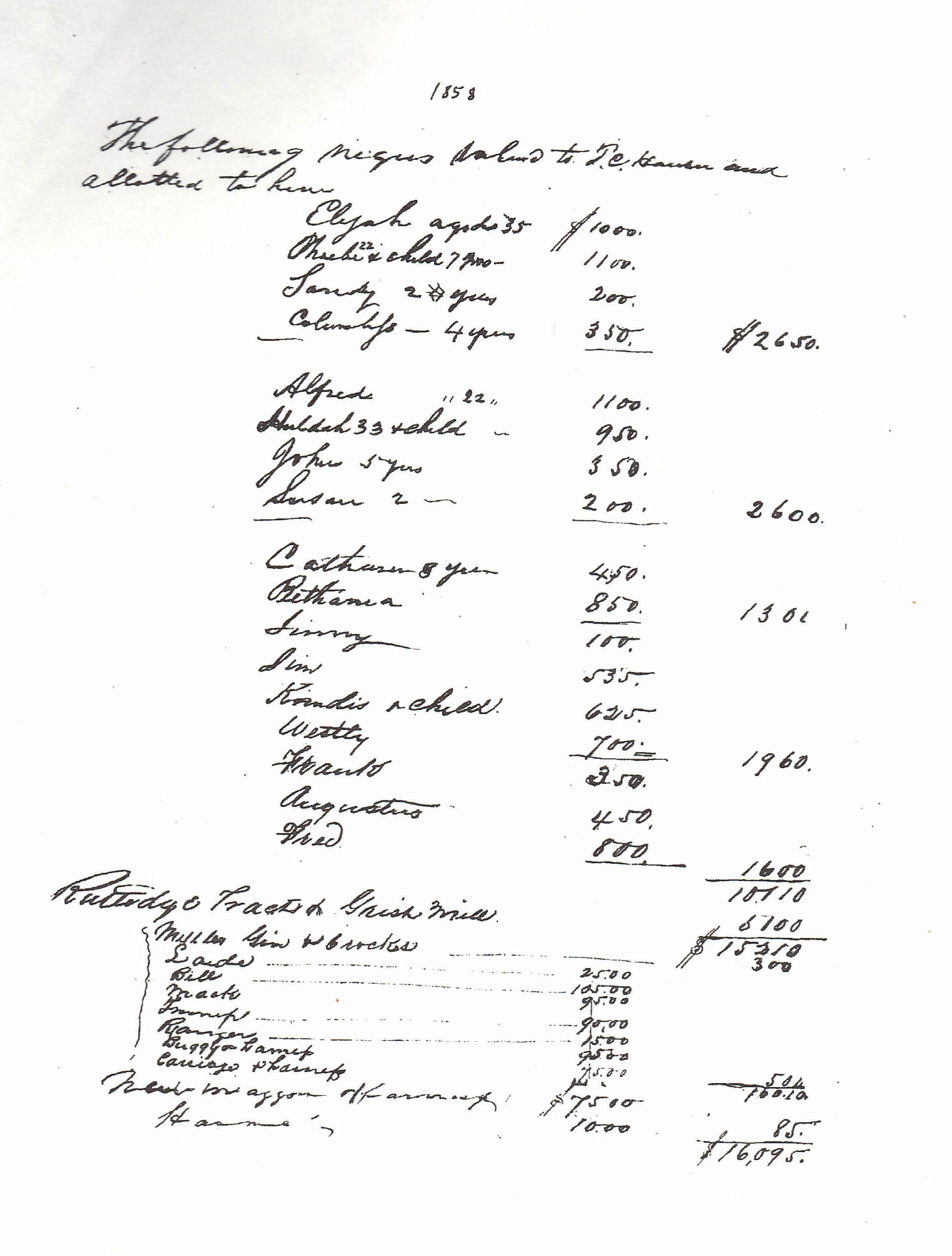 Image of a handwritten document listing names and prices of slaves.
